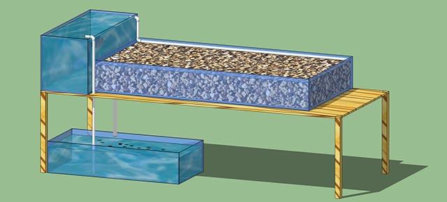 aquarium tisch aquaponic austria. Black Bedroom Furniture Sets. Home Design Ideas